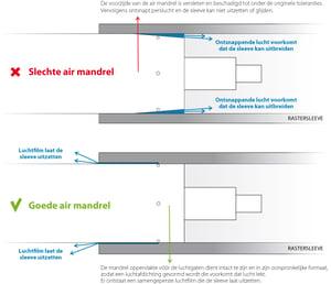 Air_Management_Mandrels_NL-1